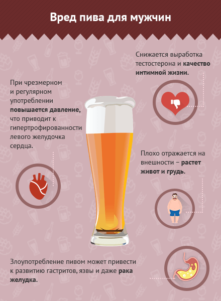 вред пива для мужчин фото